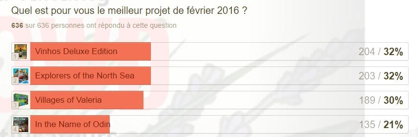 Twophées 2016 - février 2016
