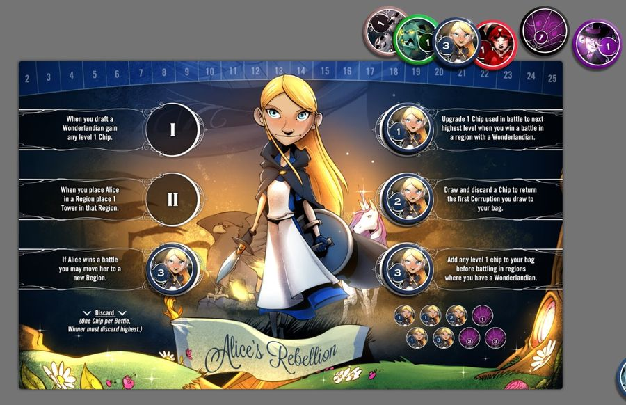 Jeu Wonderland's War par Druid City Games - alice
